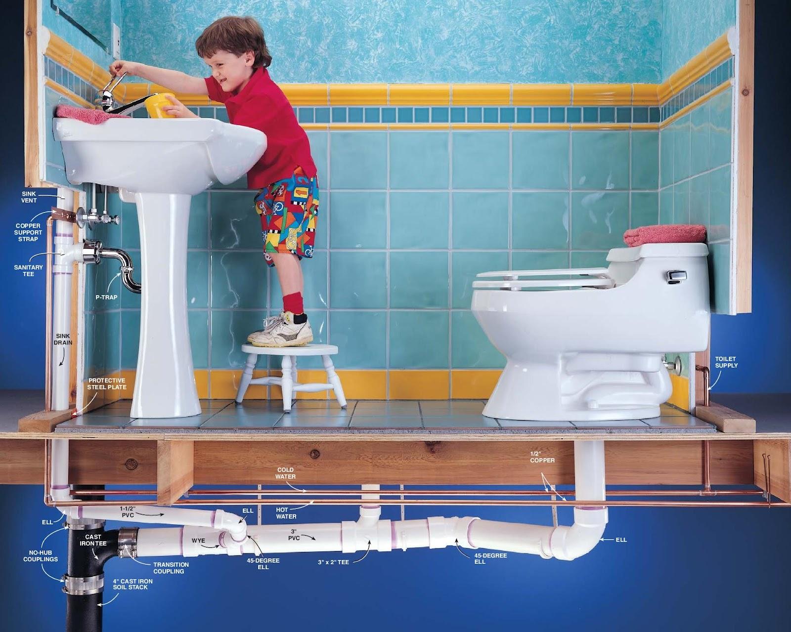 plomberie r sidentielle meilleures fa ons de trouver un plombier local efficace design. Black Bedroom Furniture Sets. Home Design Ideas