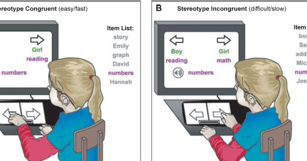 concepts of gender and mathematics Achievement, reinforcing the continuing stereotype that girls lack mathematical ability (casey et al, 2001 cvencek meltzoff, & greenwald, 2011) this finding calls for up-to-date information about gender differences in math self- concept and mathematics achievement taiwan serves as an interesting case study because its.
