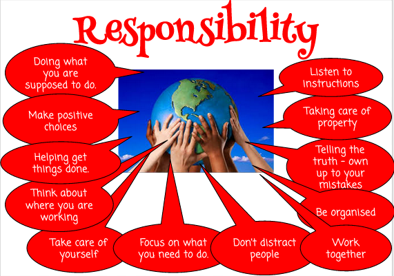 how to be a responsible student Who is to blame students, teachers and parents views on who is responsible for student achievement researchspace/manakin repository.