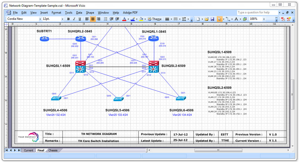 Network Diagram Template. check the network visio network diagram ...