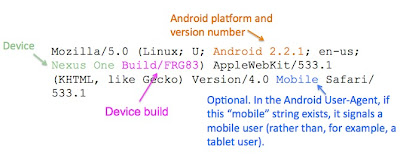 """Mo' better to also detect """"mobile"""" user-agent"""