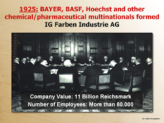 IG; Farben; Industries; AG; Bayer; Hoesch; German; Chemical; Pharmaceuticals; Value; Bilion; NAZI