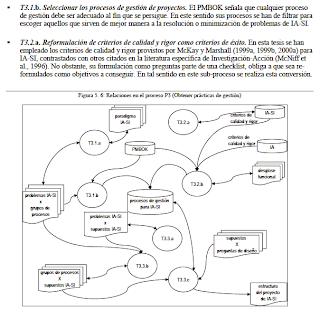 Ejemplo de descripción resumida de un proceso principal (3 de 7) - Christian A. Estay-Niculcar (c)