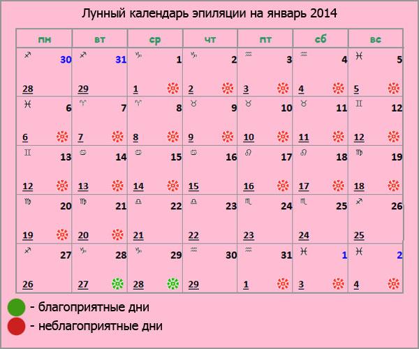 старых топографических маникюр благоприятные дни в декабре 2015 муниципальный