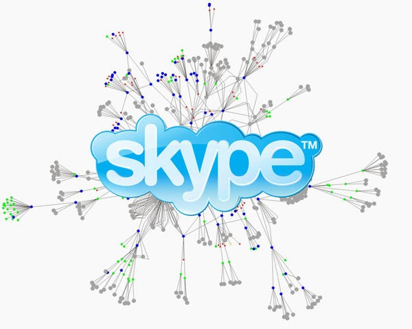 skype nodos