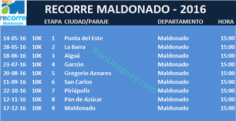 CALENDARIO DE RECORRE MALDONADO 2016