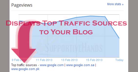 traffic-sources-blogger