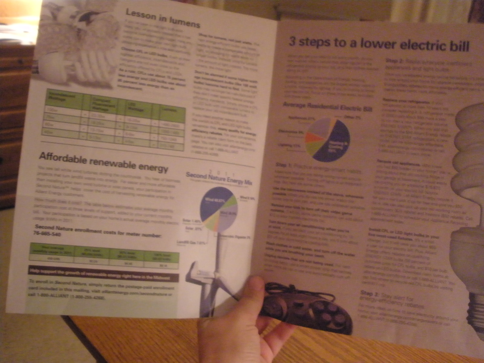 The Sustainable Couple: May 2012