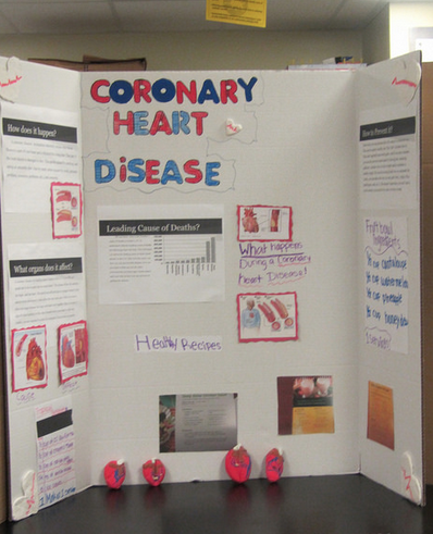 Attack Official Page: Science fair project For Coronary Heart Disease ...