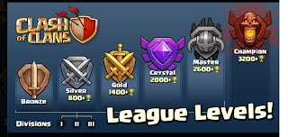 Clash of Clans League Update