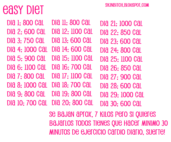 how to get skinny fast and easy