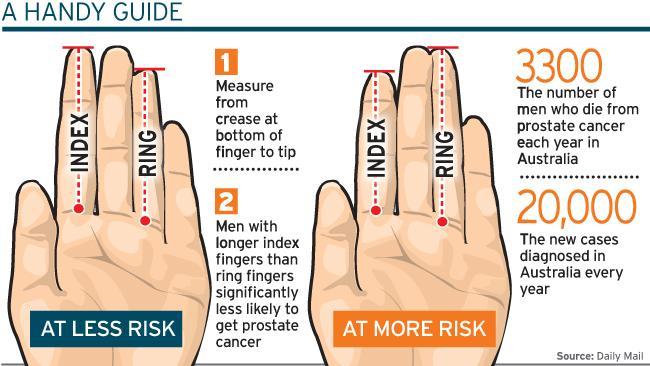 prostate cancer medicine: