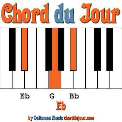Chord du Jour: Eb Chord (Piano)