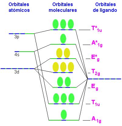 ejercicios resueltos mecanica cuantica: