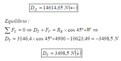 Ejercicio resuelto de estatica de fluidos fuerza hidrostatica formula 9 problema 5