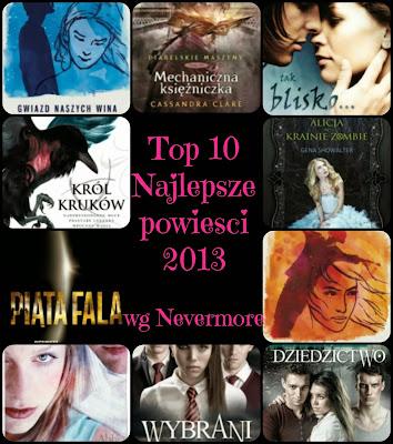 Najlepsze książki 2013 roku