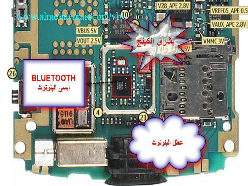 http://4.bp.blogspot.com/-L-c4WzvuEDw/TnUZBupW8fI/AAAAAAAAEHs/7ng-yIYzW2A/s1600/N95+bluetooth+Mobile+Repair.jpg