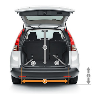 Honda Crv Trunk Dimensions >> CelloMom on Cars: Review: Honda CR-V