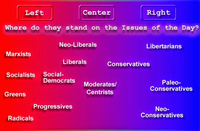 Beyond-The-Political-Spectrum (Facebook)