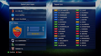 Option File PES 2015 untuk PTE Patch 8.2 update 10 Agustus 2015