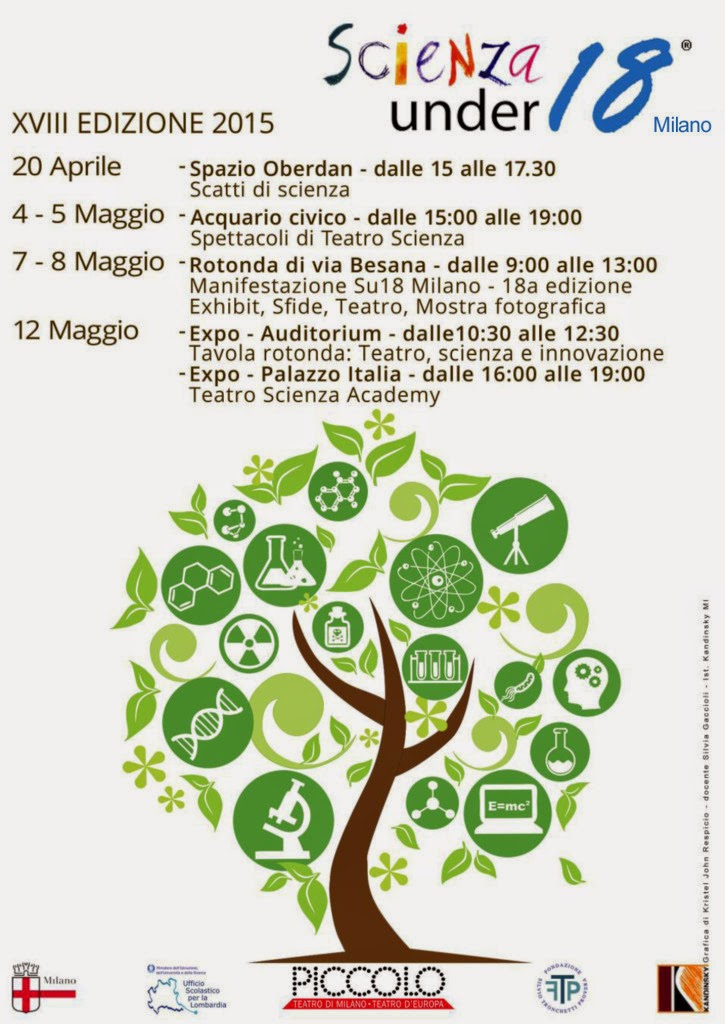 Scienza Under 18 - 2015