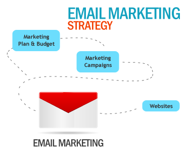 Email Marketing / Newsletter Solution