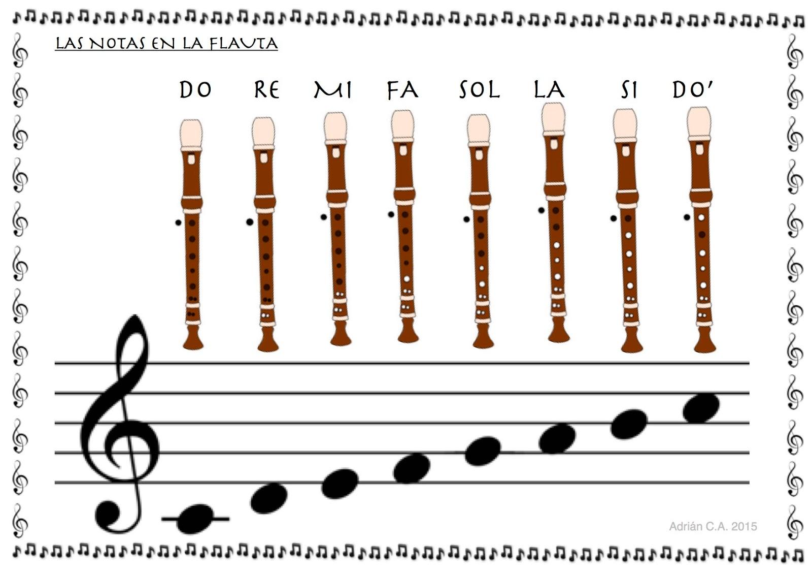 Cousas de artistas: Las notas en la Flauta