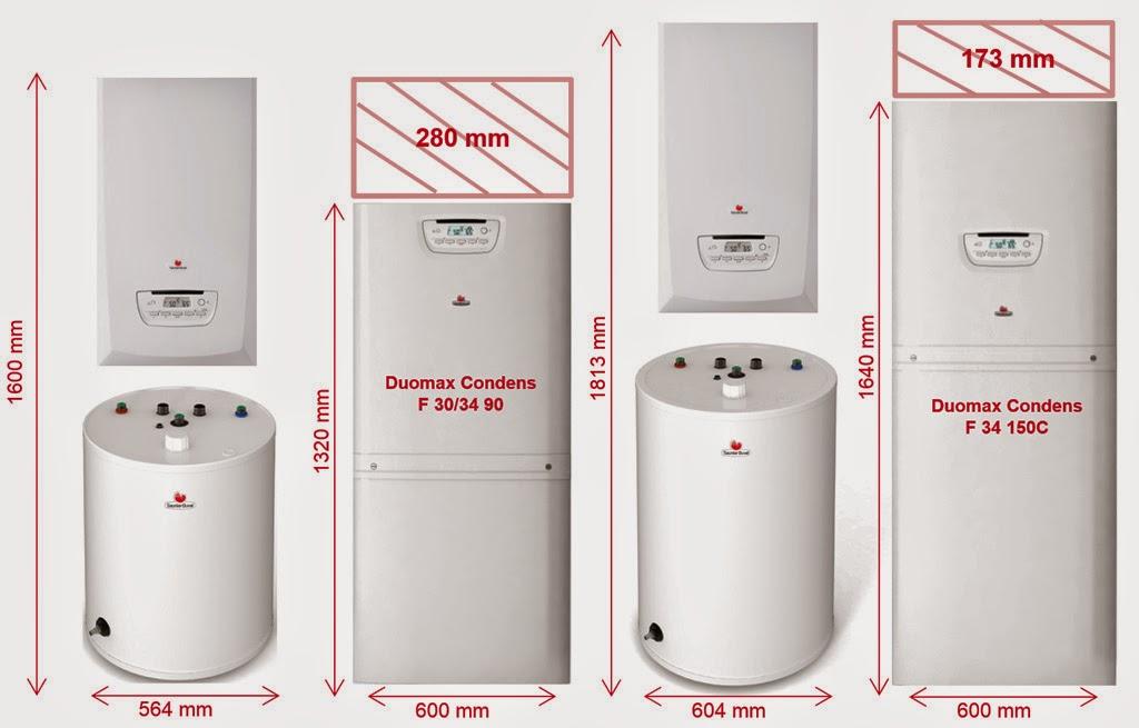 thermostat d ambiance pour chaudiere gaz saunier duval nest vient de la troisime gnration de. Black Bedroom Furniture Sets. Home Design Ideas
