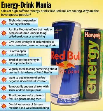 Energy Drink Harmful Health