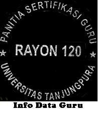 Hasil Jadwal  Peserta PLPG Gelombang 3 Rayon 120 UNTAN img