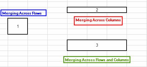 XLS - Merge Cell Data - Java POI Example Program | ThinkTibits!