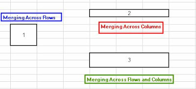 Different Types of Merging - Excel Java POI Example - Input