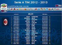 Jadwal AC Milan 2012/2013