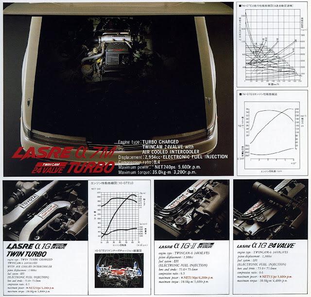 Toyota Soarer Z20 GZ20 MZ20 MZ21 JDM 7M-GTEU 1G-GTEU zdjęcia photos japoński sportowy samochód GT grand tourer coupe silnik charakterystyka dyno 日本車 トヨタ ソアラ