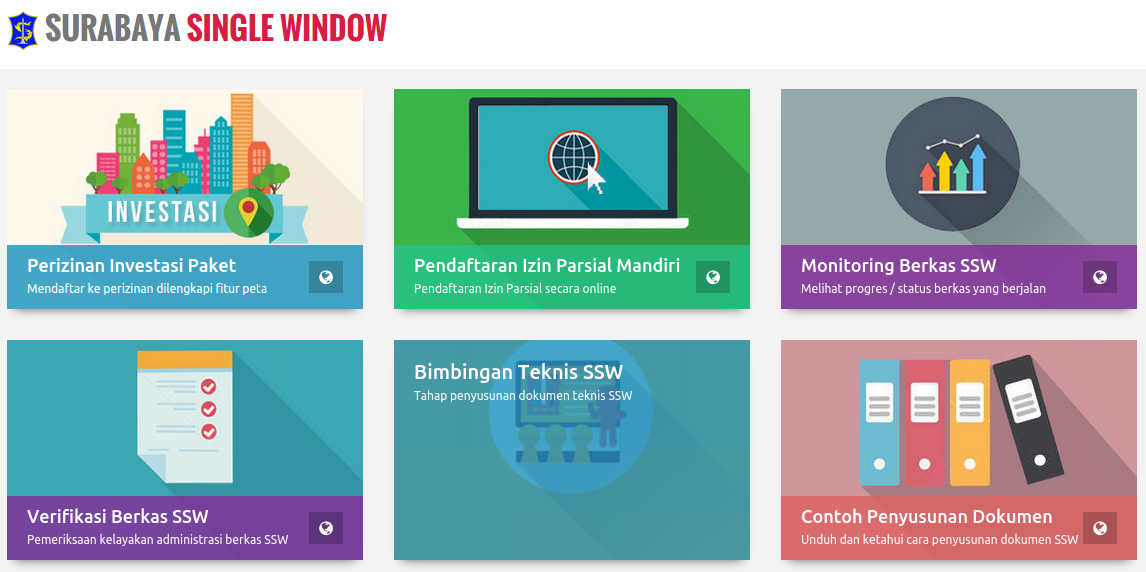 Image result for surabaya single window