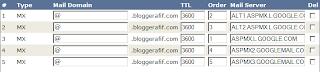 Membuat Email Address Dengan Domain Sendiri, Gratis
