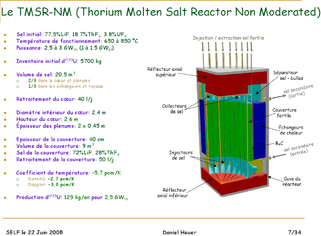 TMSR NM Thorium