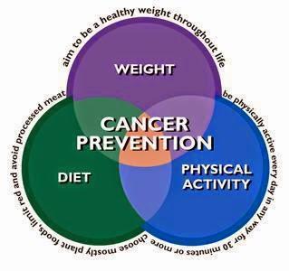 vivix cegah kanser