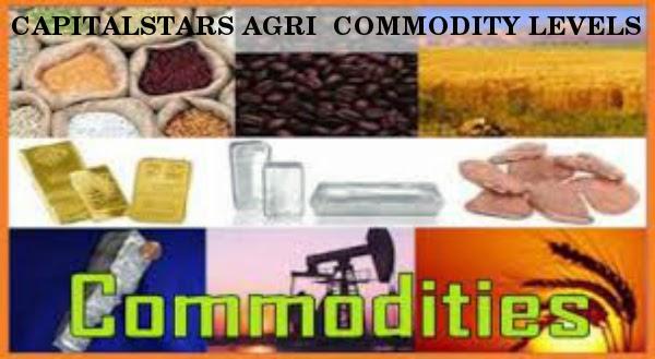 Chana NCDEX, Dhaniya Tips, NCDEX Dhaniya , NCDEX Turmeric, NCDEX soyabean , free agri calls, agri commdity tips , Chana Tips, Turmeric Tips, Soyabean Tips