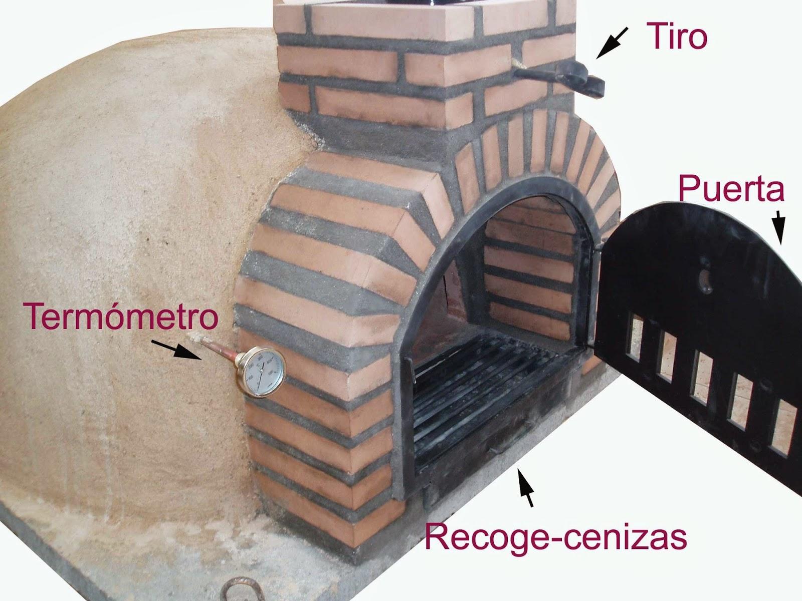 La fabrica de pereruela como hacer un horno for Como construir un horno
