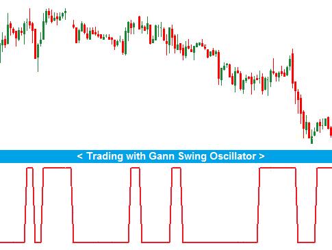 Gann oscillator swing trend