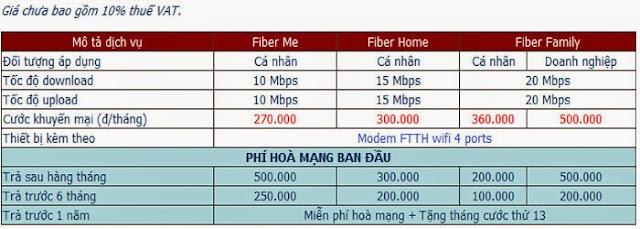 Đăng Ký Lắp Đặt Wifi FPT Quận Gò Vấp, Hồ Chí Minh 2