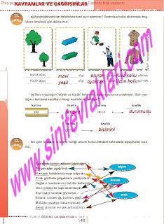 6.Sinif  Turkce Doku Yayinlari Ogrenci Calisma Kitabi Sayfa 140