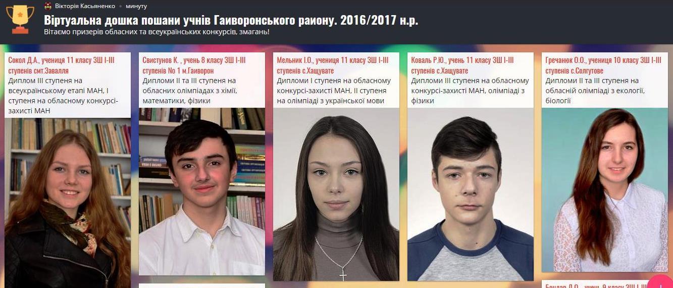 Віртуальна дошка пошани учнів Гайворонського району