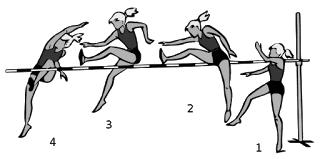macam-macam gaya lompat tinggi