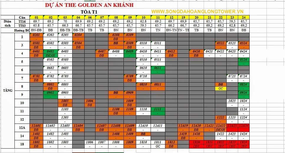 cap nhat bang hang the golden an khanh