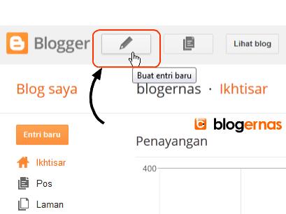 Cara Mengetahui Tempat Menulis di Blog