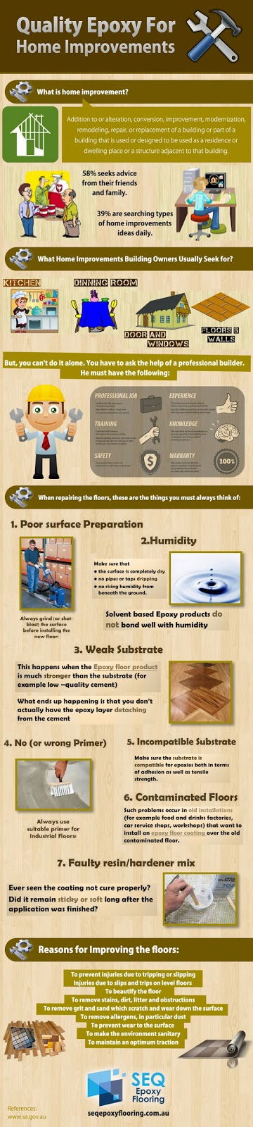 Epoxy Flooring Inforgraphic