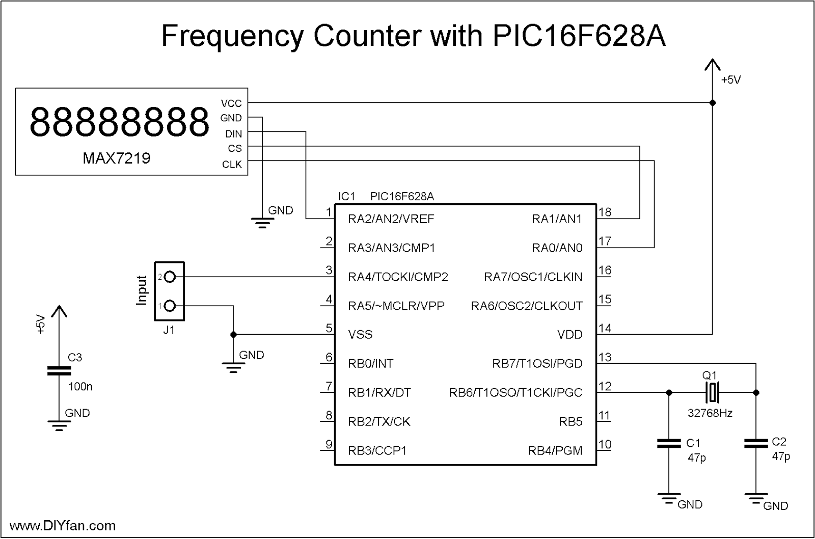 Pic 16f628 Frequency Counter : Diyfan mhz frequency counter