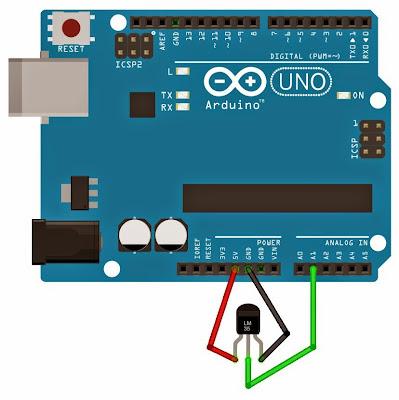 Skema Rangkaian Arduino & Sensor Suhu LM35 + Source Code